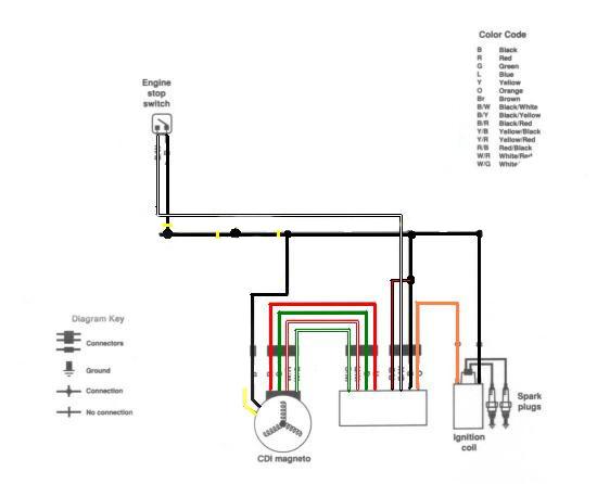 Banshee Wire Harnes - Wiring Diagram Schema