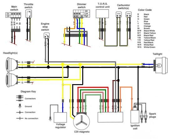 4 Wiring Diagram And Schematics For A Automatic 4 Stroke Atv ... on bayou 220 lights, bayou 220 exhaust, bayou 220 starter, bayou 220 lift kit, bayou 220 frame, bayou wiring schematic, bayou 300 parts diagram, bayou 220 accessories, bayou 220 motor, bayou 220 repair manual, bayou 220 transmission, bayou 220 clutch, bayou 220 relay, bayou 220 timing, bayou 300 4x4 wiring, bayou 220 flywheel, kawasaki bayou 220 electrical diagram, bayou 220 battery, klf 220 carb diagram, kawasaki bayou 220 parts diagram,